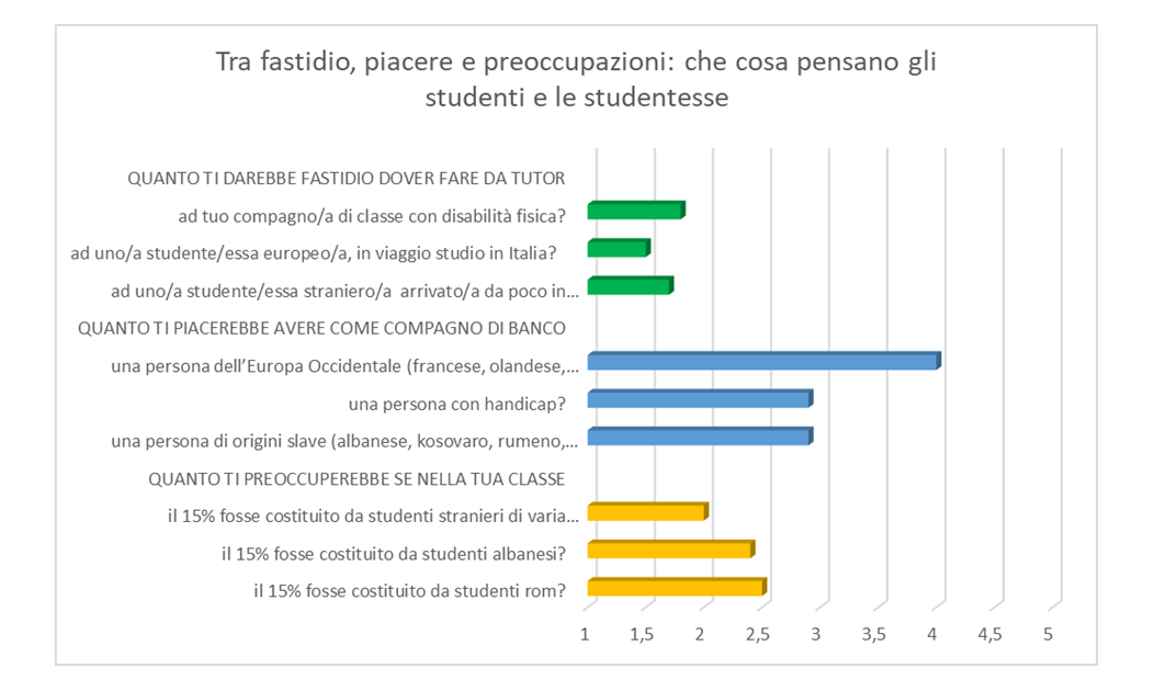 vaccarelli2